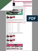 Daftar Biaya Pajak Mobil Honda HRV Semua Tahun Lengkap - Oto Site