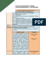 3. Detalle de Actividades v Unidad Ige a-d 2018 (1)