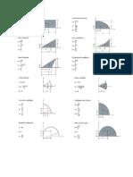 formulas de centroide.docx