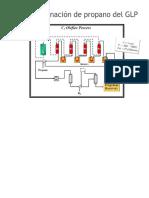 Planta de Propileno y Polipropileno