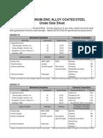 55 Aluminum-Zinc Alloy Coated Steel Grade Data Sheets