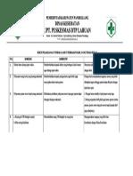 8.4.4.2 Sop Penilaian Kelengkapan Rekam Medik