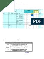 Matriz de Riesgos Agrocover