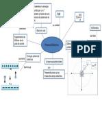Manual Programacion Android [Sgoliver.net] v2.0