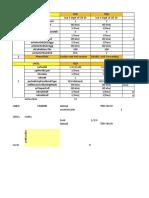 CA Parameter