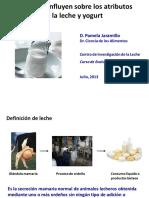 Anexo II. Factores Que Afectan Calidad Sensorial Leche y Yogur