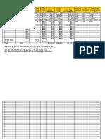 sales analysis harman - sheet1