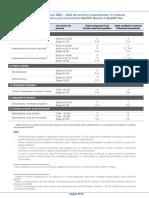 ore-limita-MyBRD-ro.pdf