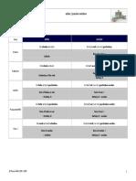 active_passive_overview.pdf
