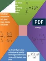 tujuan prinsip BM polimer.pptx