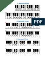 Minor grade 2.pdf