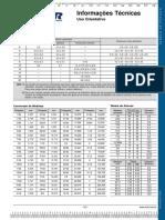 informacoes_tecnicas Parafusos.pdf