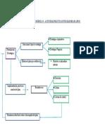 Actividad Práctica Integradora 03 - API 03