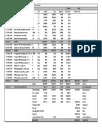 Unit Cost Sample Estimates Input 2018OPN