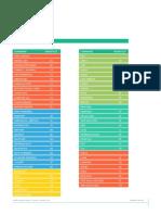 Autodesk Revit shortcuts.docx