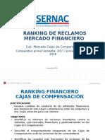 Ranking CCAF