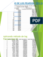 metodo log pearson tipo III.pptx