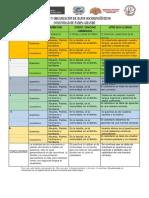 Registro y Organizacion de Datos Sociolinguisticos Pampa Grande