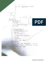 Heat Balance Sheet on Diesel Engine