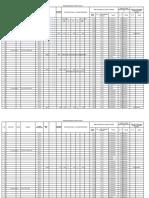 Standard Deviation Calculation Bcs 3