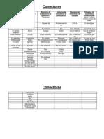 Ejemplos de Conectores de Síntesis