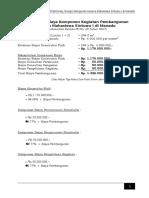 Interpolasi Biaya Komponen Kegiatan Pembangunan Asrama Mahasiswa Sintuwu 1 Manado
