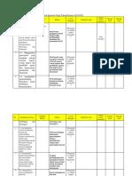 Kisi-kisi Pkn Kelas Xi