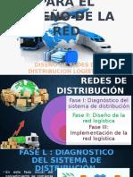 Redes de Dsitribucion Logistica