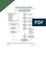 Week 4 Uptodate Delirium Supplements.pdf