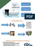 Manual de Usuario DWF M145GA