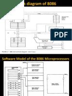 3_organization of Intel 8086