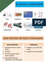 METODE  KONTRASEPSI BERDASARKAN SARAN DITJALPEM.pdf