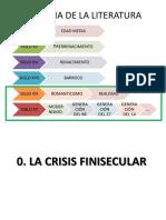 0. La Crisis Finisecular