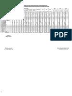 Form Rekapitulasi Hasil Deteksi Dini Kelainan Tumbuh Kembang Anak