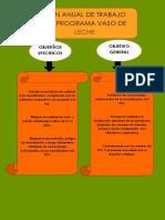 PLAN_11356_Vaso_de_Leche_2012.pdf