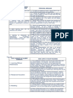 Educ 10 Module 8 and 9