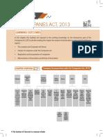 Companies Act Foundation