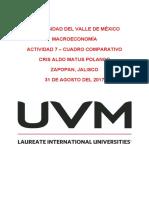 CUADRO COMPARATIVO MACROECONOMIA.pdf