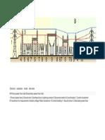 Electrical Substation Model Side