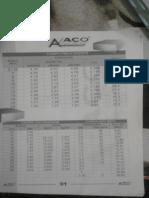 Catalogo Aço.pdf