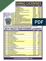 2019 Pa. Fishing License Pricing