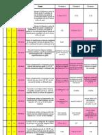 Raspunsuri La Subiectele Din Norme Tehnice 2009(2)
