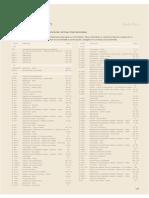 D1.1-D1.1M-2010-SP-PV