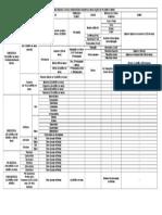 As Eras Geológicas e suas subdivisões.doc