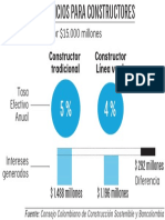 CONSTRUCCION-VERDE05DIC