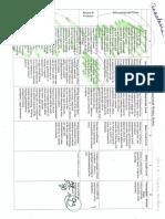 unit 5 macbeth analysis paper