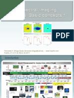 L2. Hyperspectral Image Analysis. Basics 1