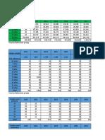 datos formulacion