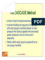 Cascade Method