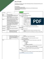 instrument families unit plan writeup